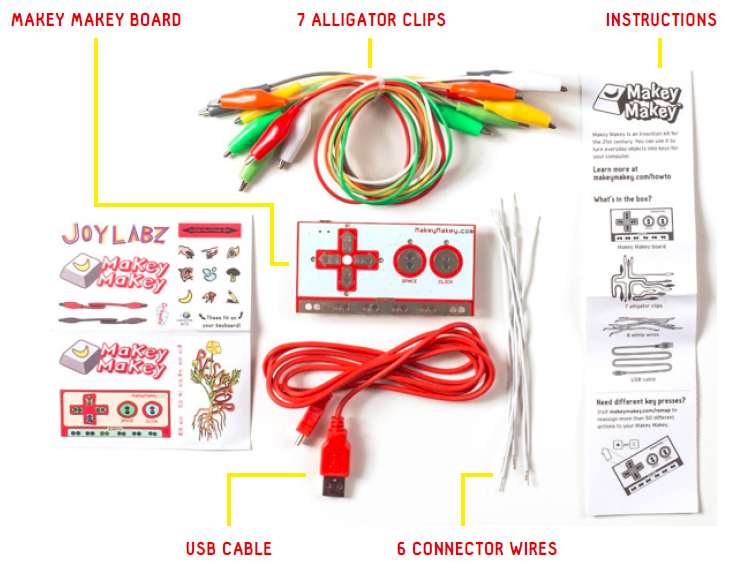 Tangible computing with Makey Makey